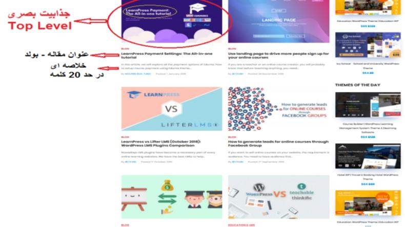 تولید محتوا، طراحی وب، نوشتن برای وب، سئو، SEO